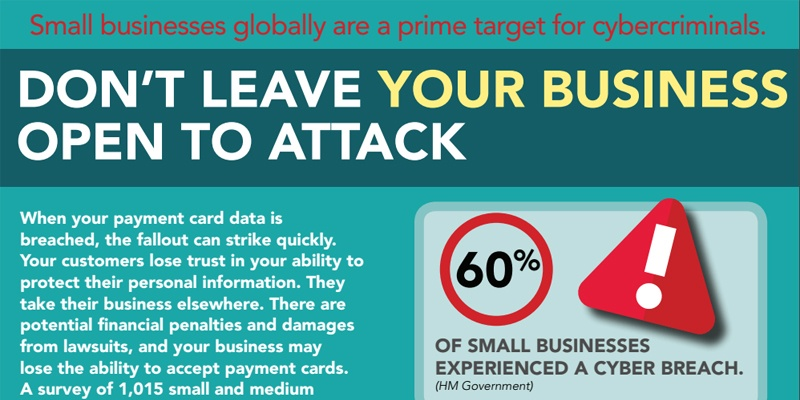 Focusing on the Fundamentals: Payment Protection Resources for Small Businesses - Featured Image