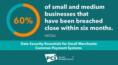 Resource for Small Merchants: Common Payment Systems - Featured Image