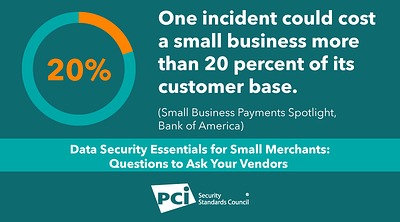 Resource for Small Merchants: Questions to Ask Your Vendors - Featured Image