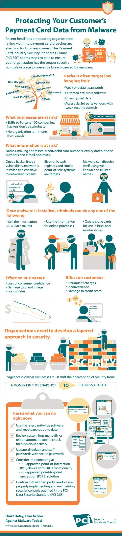 malware-infographic3.jpg