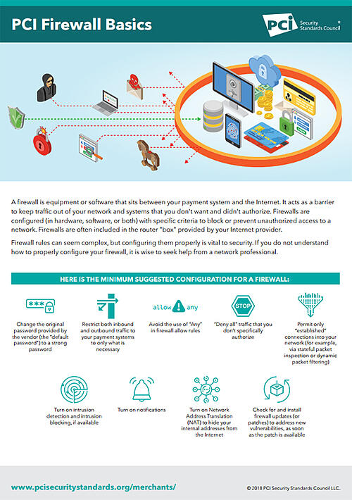 pci-firewall-basics-infographic