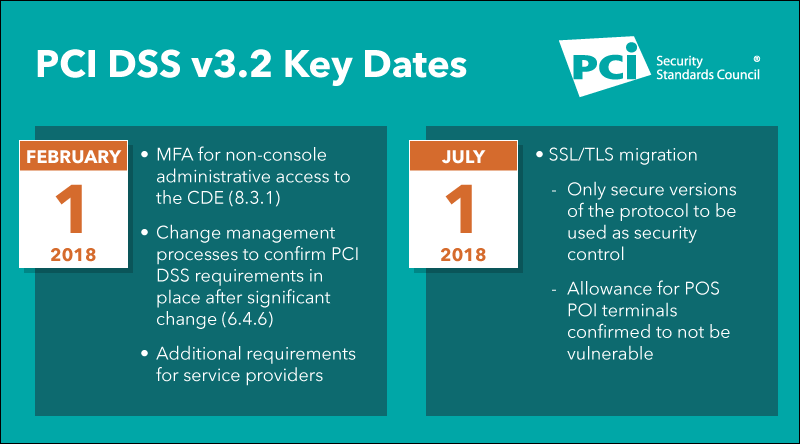 PCI DSS Dates to Remember - Featured Image