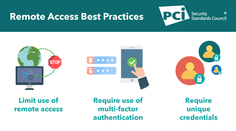 Infographic: Secure Remote Access - Featured Image