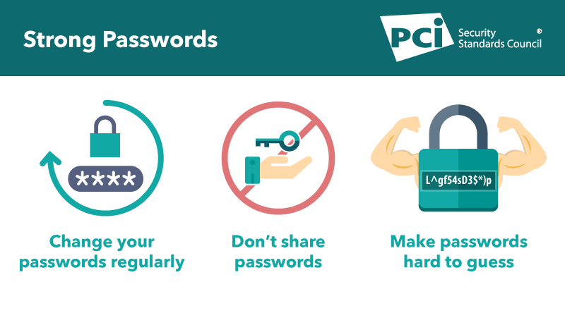 Infographic: Strong Passwords - Featured Image