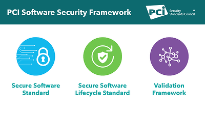 Update on PCI Software Security Framework - Featured Image