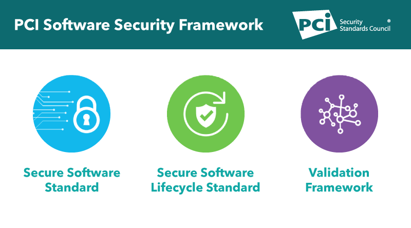 software-security-framework.png