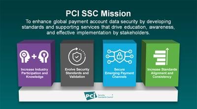 Executive Director Q&A: PCI SSC Strategic Framework - Featured Image