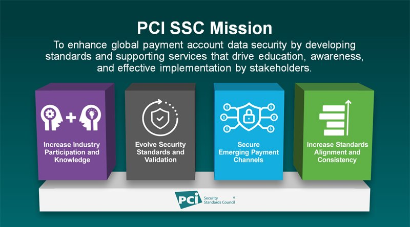 PCI-SSC-Mission-Lance
