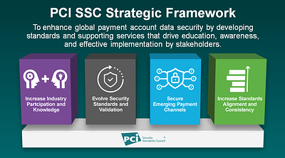 Executive Director Q&A: PCI SSC Strategic Framework - Featured Image