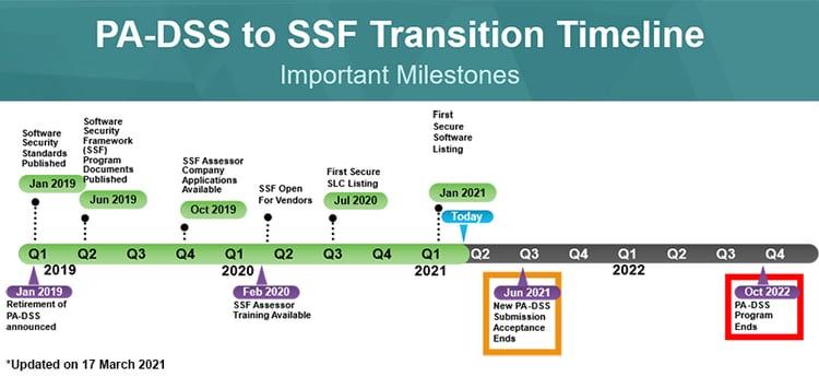 ssf-ppt-3-17-2021