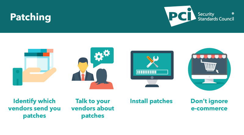 Infographic: Patching - Featured Image