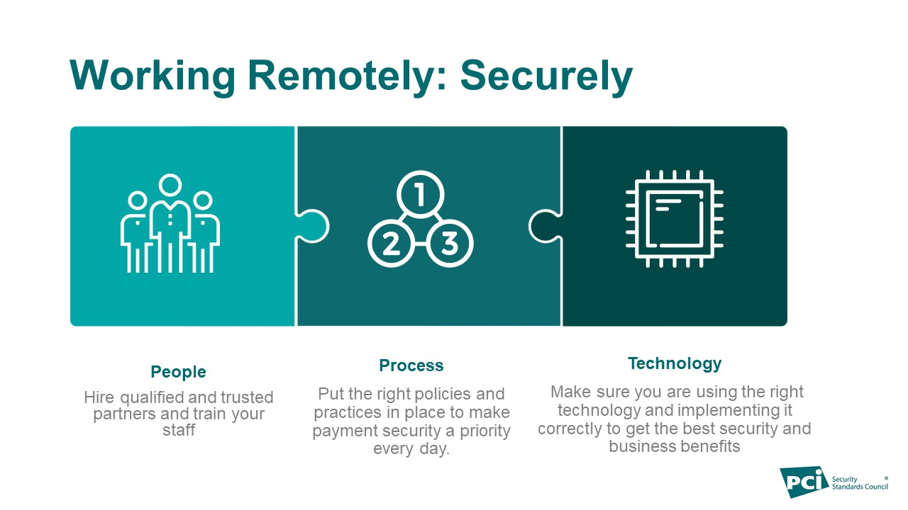 Working remotely securely