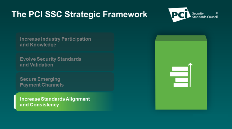 Increasing Standards Alignment and Consistency