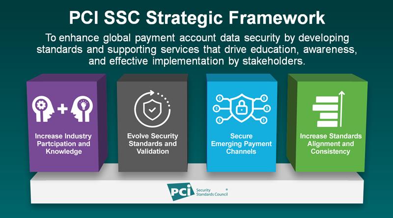 Executive Director Q&A: PCI SSC Strategic Framework